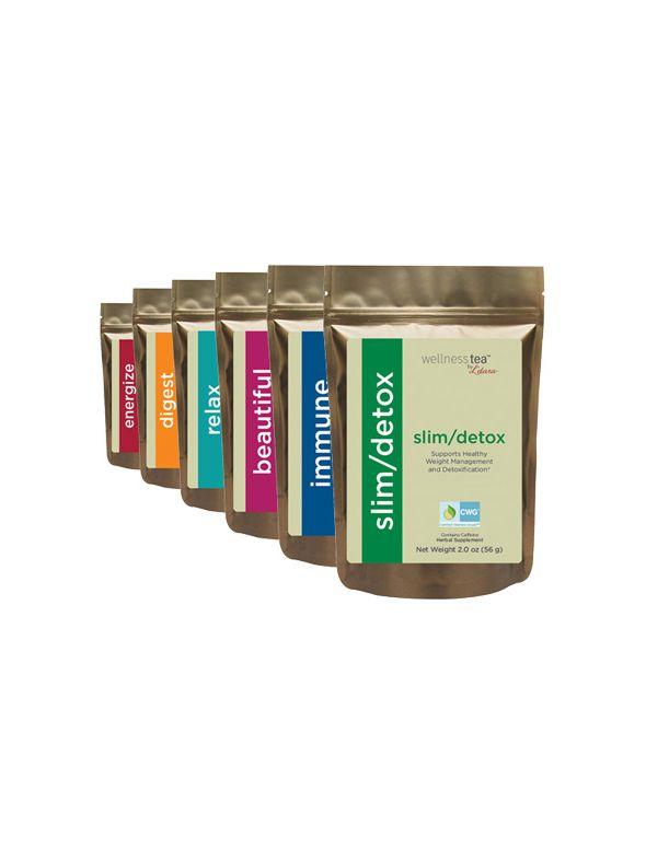 Home Wellness Kit